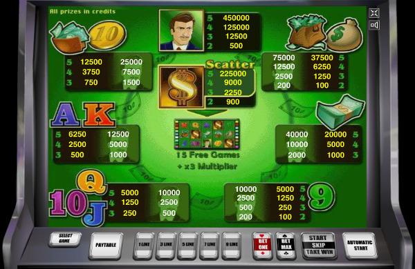 игровой автомат моней гейм