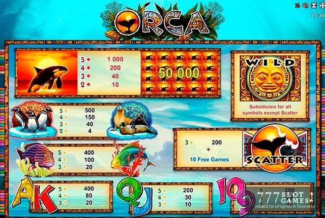 orca игровой автомат онлайн