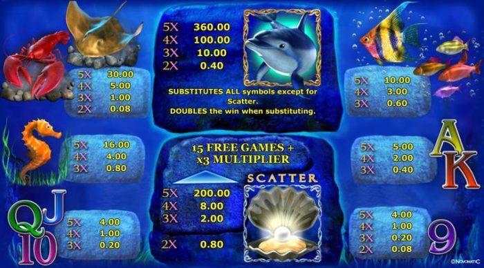delphins автомат